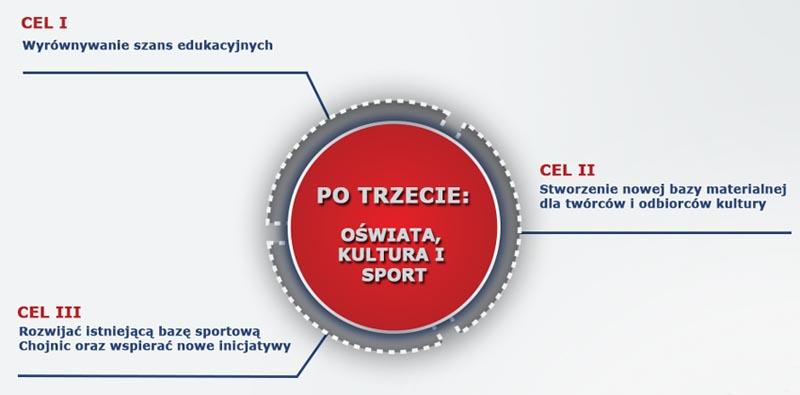 program_3